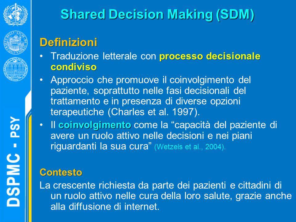 Shared Decision Making (SDM) Definizioni processo decisionale condivisoTraduzione letterale con processo decisionale condiviso Approccio che promuove