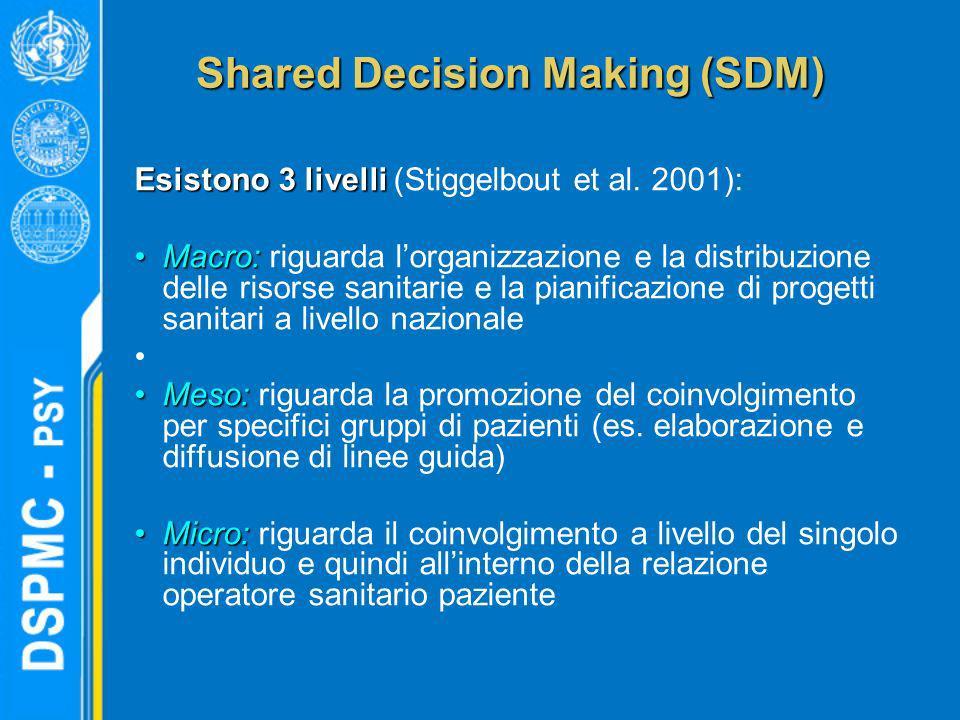 Esistono 3 livelli Esistono 3 livelli (Stiggelbout et al. 2001): Macro:Macro: riguarda lorganizzazione e la distribuzione delle risorse sanitarie e la