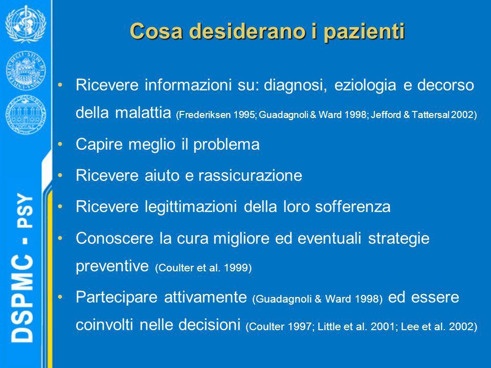 Cosa desiderano i pazienti Ricevere informazioni su: diagnosi, eziologia e decorso della malattia (Frederiksen 1995; Guadagnoli & Ward 1998; Jefford &