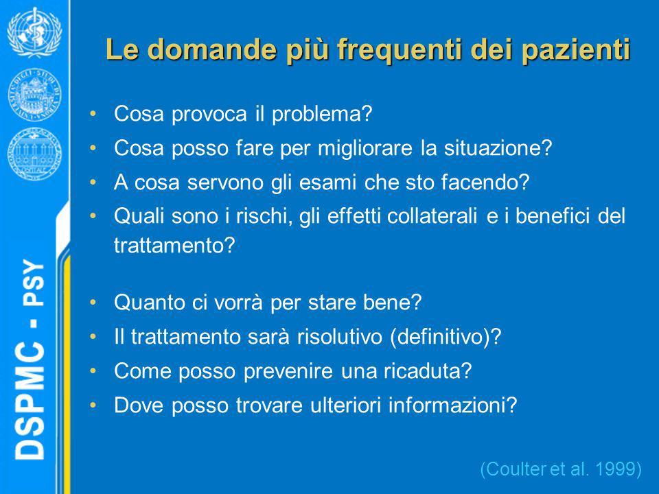 Le domande più frequenti dei pazienti Cosa provoca il problema? Cosa posso fare per migliorare la situazione? A cosa servono gli esami che sto facendo