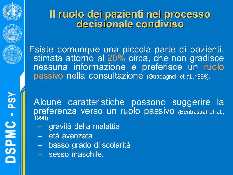 Il ruolo dei pazienti nel processo decisionale condiviso Esiste comunque una piccola parte di pazienti, stimata attorno al 20% circa, che non gradisce