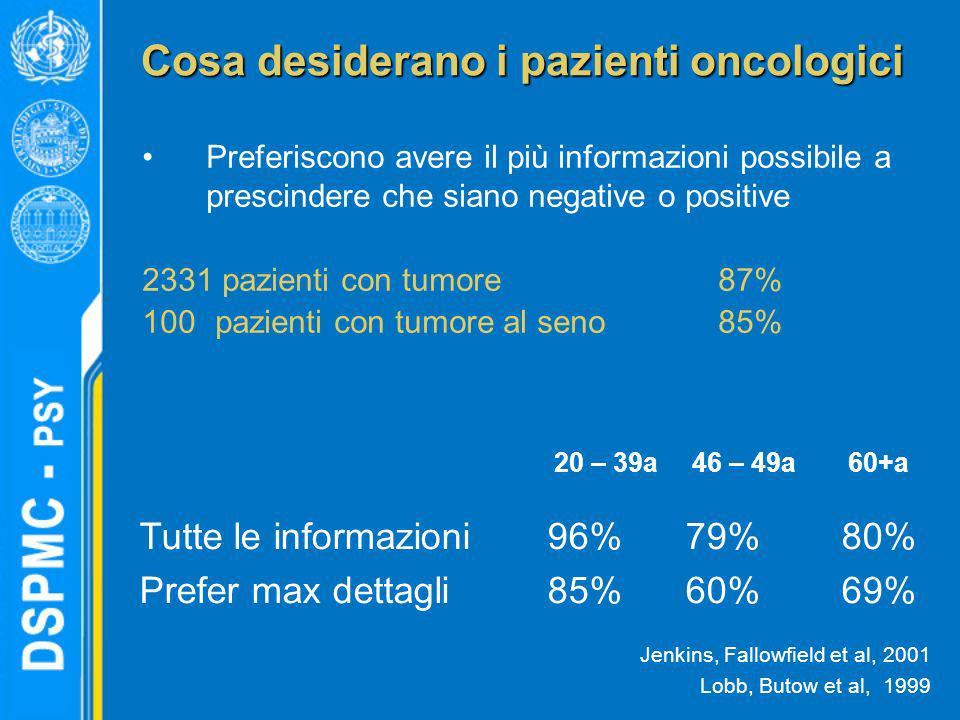 Cosa desiderano i pazienti oncologici Preferiscono avere il più informazioni possibile a prescindere che siano negative o positive 2331 pazienti con t