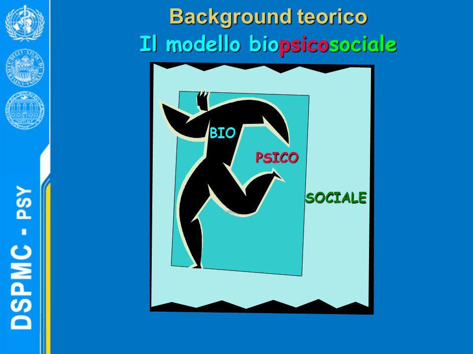 SOCIALE PSICO BIO Background teorico Il modello biopsicosociale