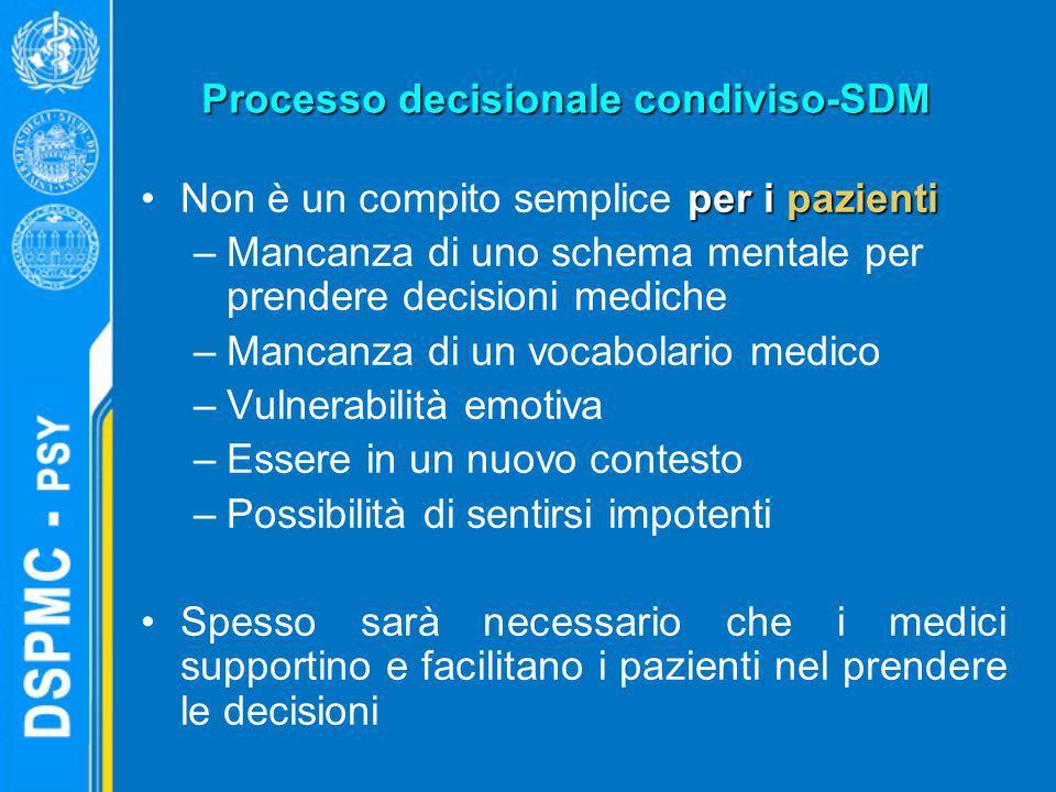 Processo decisionale condiviso-SDM per i pazientiNon è un compito semplice per i pazienti –Mancanza di uno schema mentale per prendere decisioni medic