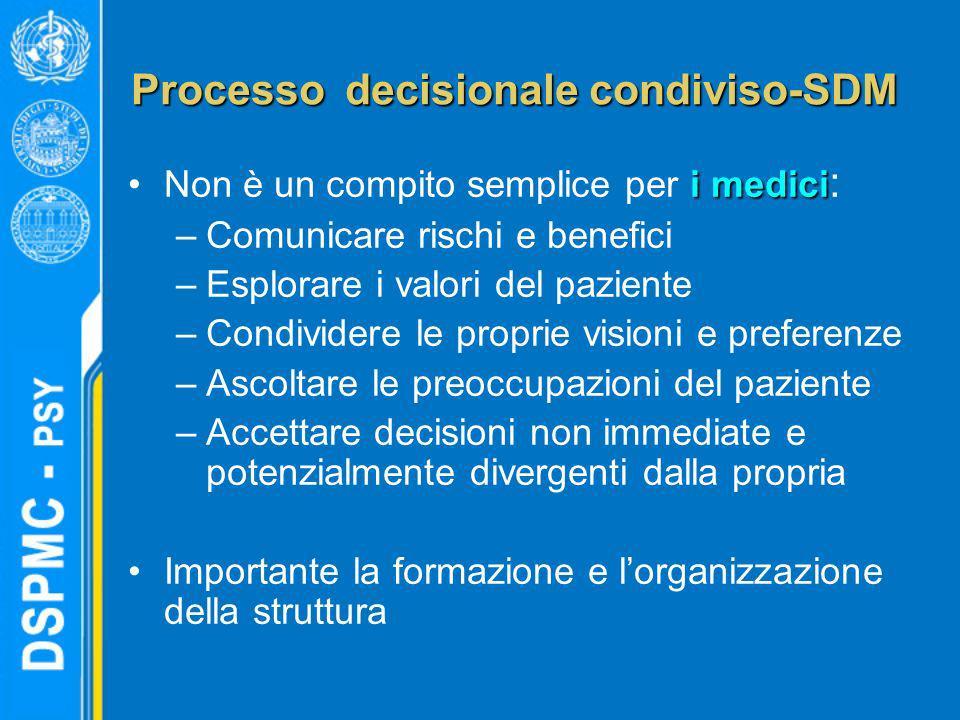 Processo decisionale condiviso-SDM i mediciNon è un compito semplice per i medici : –Comunicare rischi e benefici –Esplorare i valori del paziente –Co