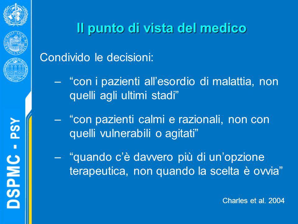 Il punto di vista del medico Il punto di vista del medico Condivido le decisioni: –con i pazienti allesordio di malattia, non quelli agli ultimi stadi