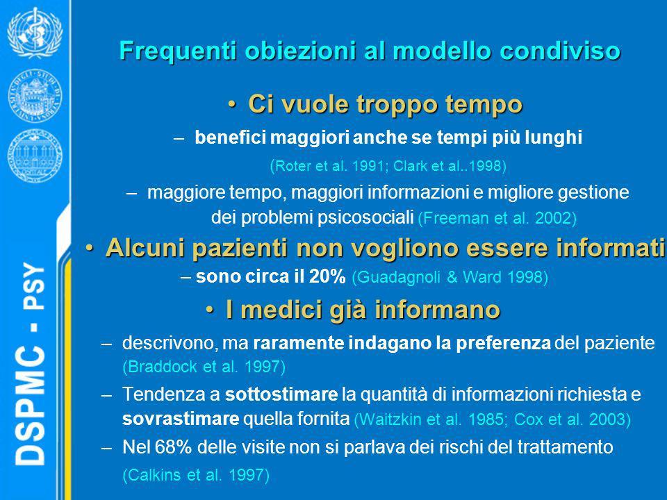 Frequenti obiezioni al modello condiviso –descrivono, ma raramente indagano la preferenza del paziente (Braddock et al. 1997) –Tendenza a sottostimare
