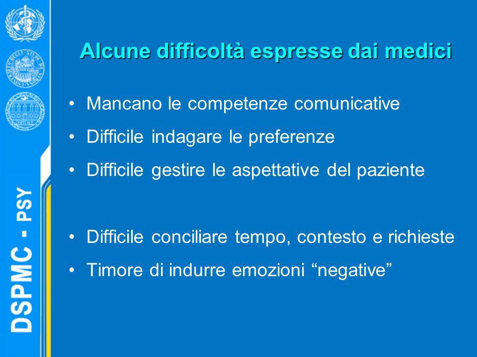Alcune difficoltà espresse dai medici Mancano le competenze comunicative Difficile indagare le preferenze Difficile gestire le aspettative del pazient