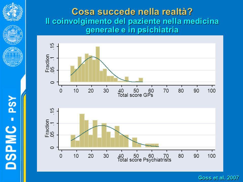 Cosa succede nella realtà? Il coinvolgimento del paziente nella medicina generale e in psichiatria Goss et al. 2007