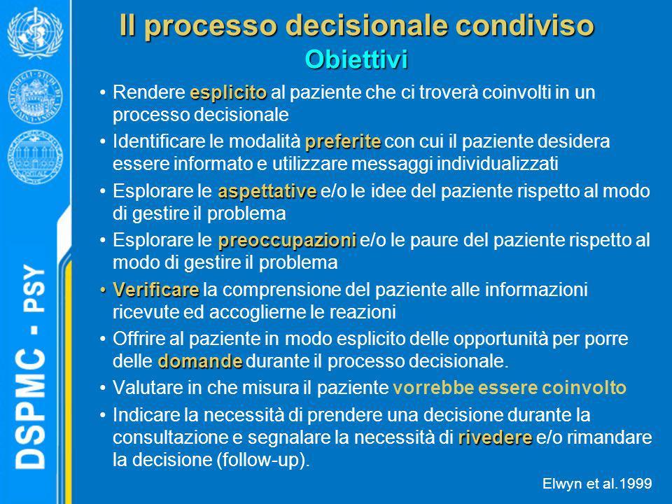 Il processo decisionale condiviso Obiettivi esplicitoRendere esplicito al paziente che ci troverà coinvolti in un processo decisionale preferiteIdenti