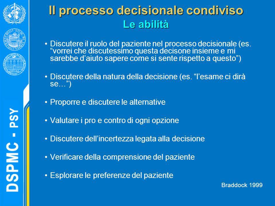Il processo decisionale condiviso Le abilità Discutere il ruolo del paziente nel processo decisionale (es. vorrei che discutessimo questa decisone ins