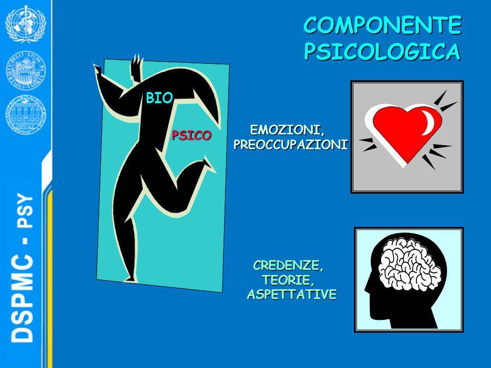 COMPONENTE PSICOLOGICA PSICO BIO EMOZIONI,PREOCCUPAZIONI CREDENZE,TEORIE,ASPETTATIVE