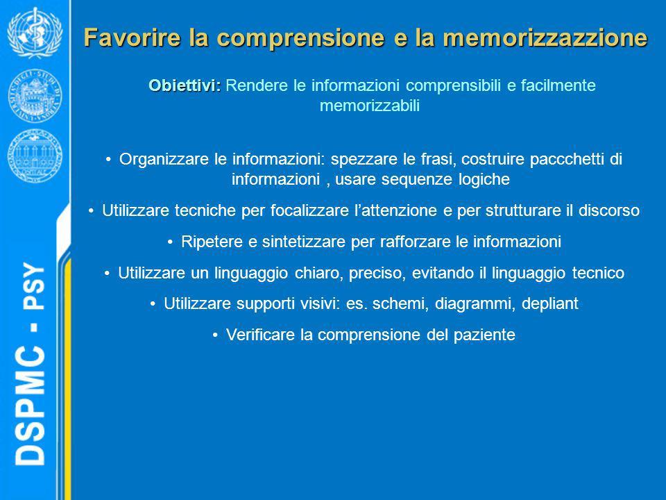Favorire la comprensione e la memorizzazzione Organizzare le informazioni: spezzare le frasi, costruire paccchetti di informazioni, usare sequenze log