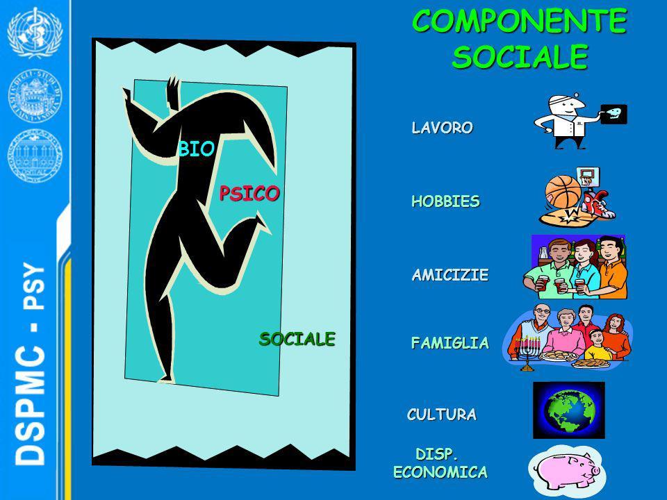 COMPONENTE SOCIALE PSICO BIO SOCIALE LAVORO FAMIGLIA HOBBIES AMICIZIE DISP.ECONOMICA CULTURA