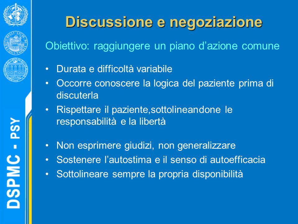 Discussione e negoziazione Obiettivo: raggiungere un piano dazione comune Durata e difficoltà variabile Occorre conoscere la logica del paziente prima