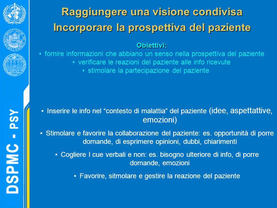 Raggiungere una visione condivisa Incorporare la prospettiva del paziente Inserire le info nel contesto di malattia del paziente (idee, aspettattive,