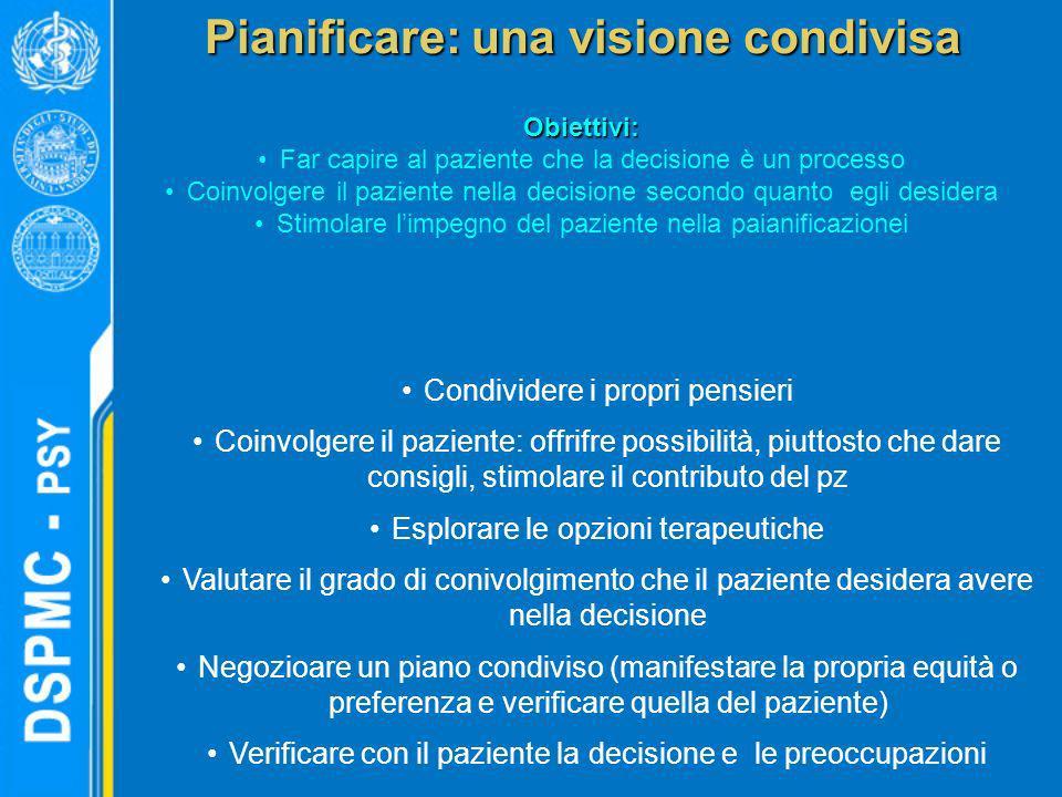 Pianificare: una visione condivisa Condividere i propri pensieri Coinvolgere il paziente: offrifre possibilità, piuttosto che dare consigli, stimolare