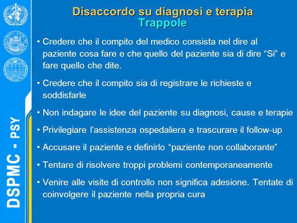 Disaccordo su diagnosi e terapia Trappole Credere che il compito del medico consista nel dire al paziente cosa fare e che quello del paziente sia di d