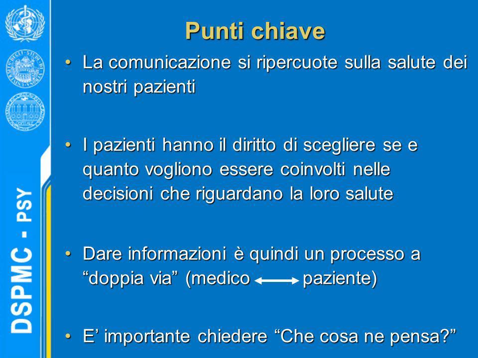 Punti chiave La comunicazione si ripercuote sulla salute dei nostri pazientiLa comunicazione si ripercuote sulla salute dei nostri pazienti I pazienti