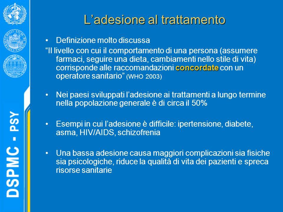 Ladesione al trattamento Definizione molto discussa concordate Il livello con cui il comportamento di una persona (assumere farmaci, seguire una dieta