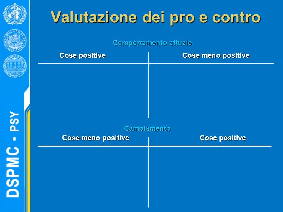 Valutazione dei pro e contro Comportamento attuale Cose positive Cose meno positive Cambiamento Cose positive