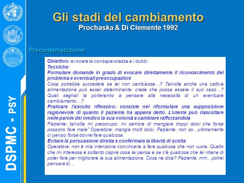 Gli stadi del cambiamento Prochaska & Di Clemente 1992 Precontemplazione Obiettivo: evocare la consapevolezza e i dubbi. Tecniche: Formulare domande i