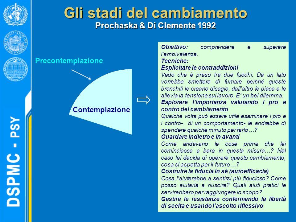 Gli stadi del cambiamento Prochaska & Di Clemente 1992 Contemplazione Precontemplazione Obiettivo: comprendere e superare lambivalenza. Tecniche: Espl