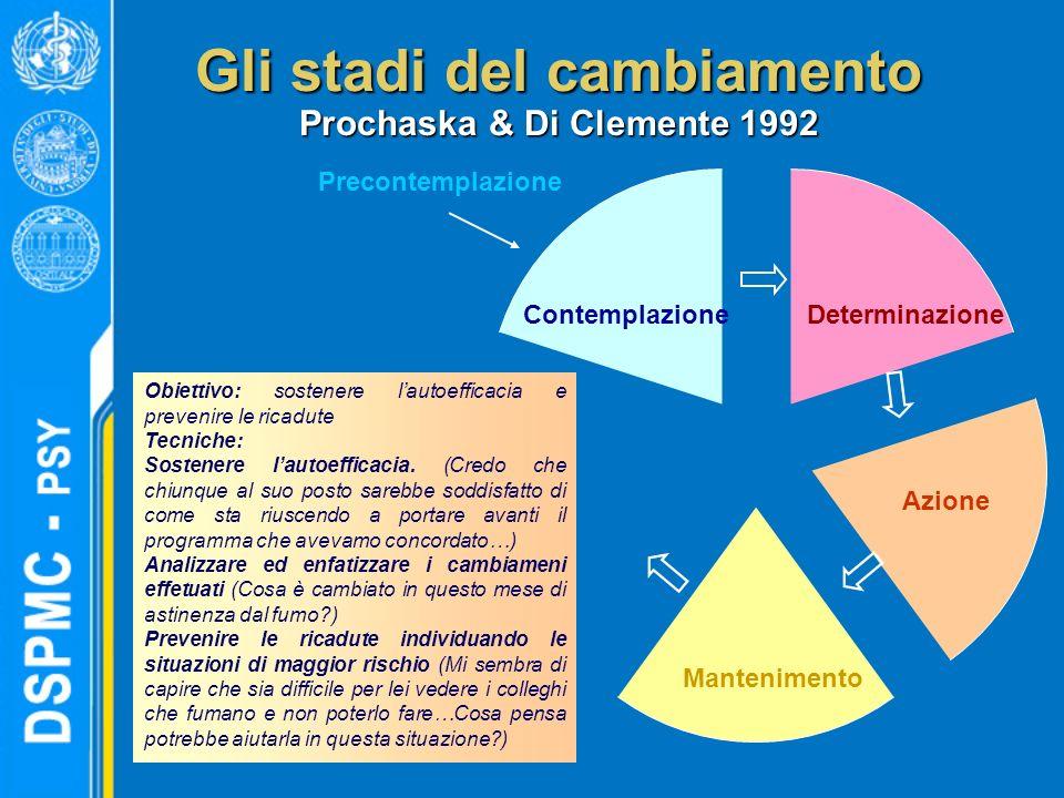 Gli stadi del cambiamento Prochaska & Di Clemente 1992 Determinazione Mantenimento Azione Contemplazione Precontemplazione Obiettivo: sostenere lautoe