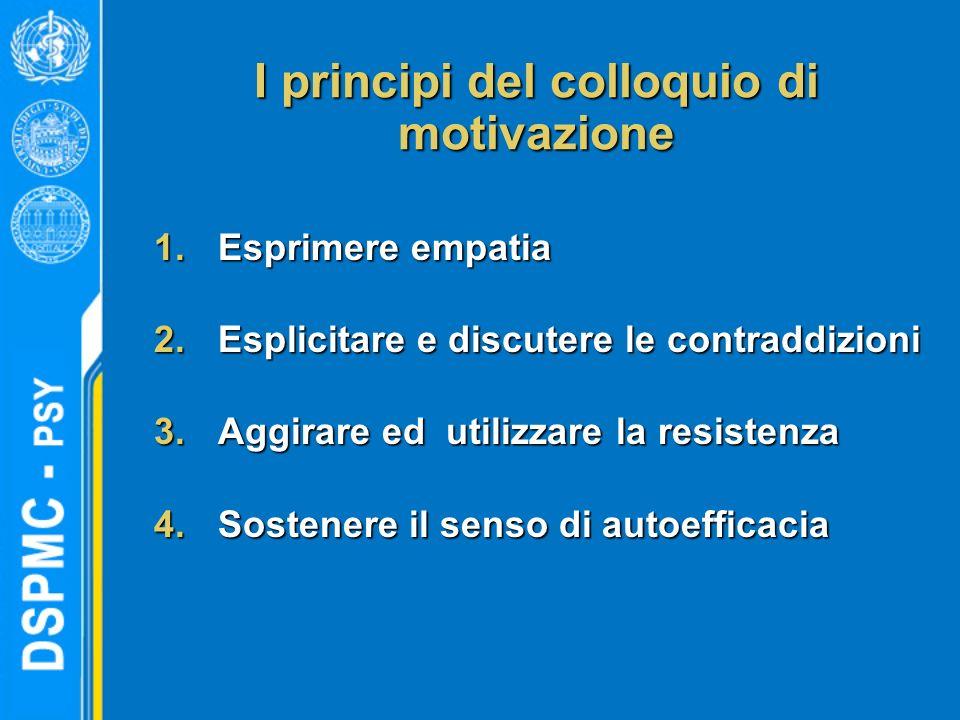 I principi del colloquio di motivazione 1.Esprimere empatia 2.Esplicitare e discutere le contraddizioni 3.Aggirare ed utilizzare la resistenza 4.Soste