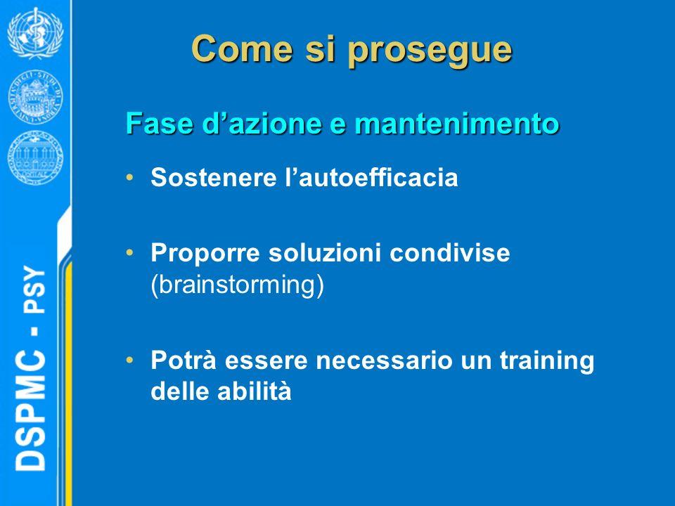 Come si prosegue Fase dazione e mantenimento Sostenere lautoefficacia Proporre soluzioni condivise (brainstorming) Potrà essere necessario un training