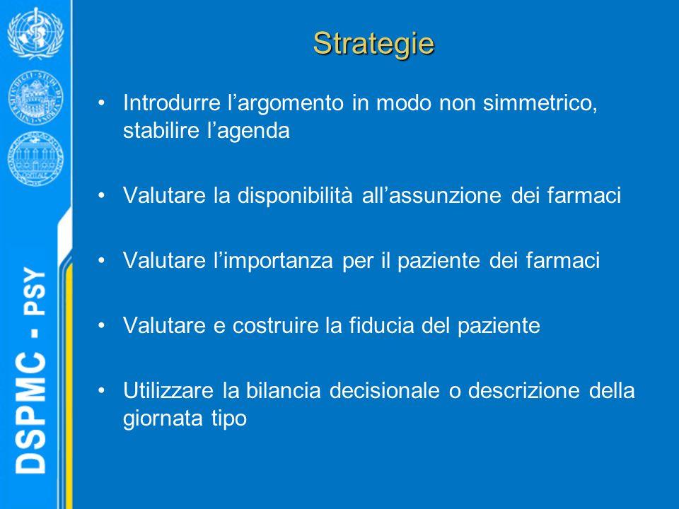 Strategie Introdurre largomento in modo non simmetrico, stabilire lagenda Valutare la disponibilità allassunzione dei farmaci Valutare limportanza per