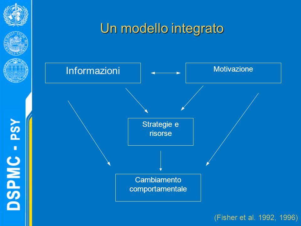 Un modello integrato Informazioni Strategie e risorse Cambiamento comportamentale Motivazione (Fisher et al. 1992, 1996)