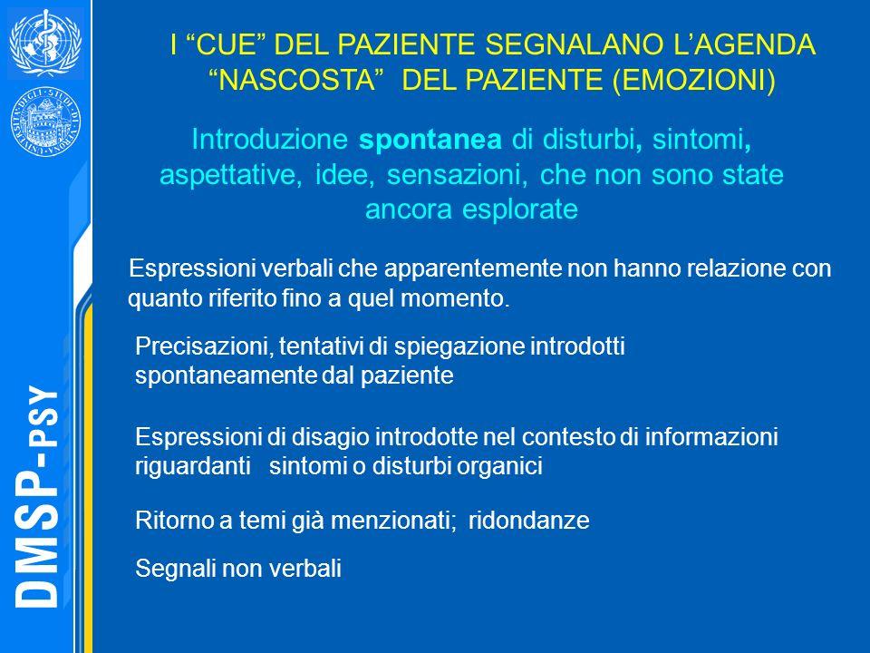 I CUE DEL PAZIENTE SEGNALANO LAGENDA NASCOSTA DEL PAZIENTE (EMOZIONI) Introduzione spontanea di disturbi, sintomi, aspettative, idee, sensazioni, che