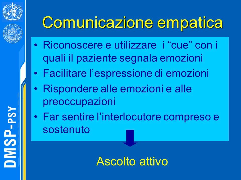 Comunicazione empatica Riconoscere e utilizzare i cue con i quali il paziente segnala emozioni Facilitare lespressione di emozioni Rispondere alle emo