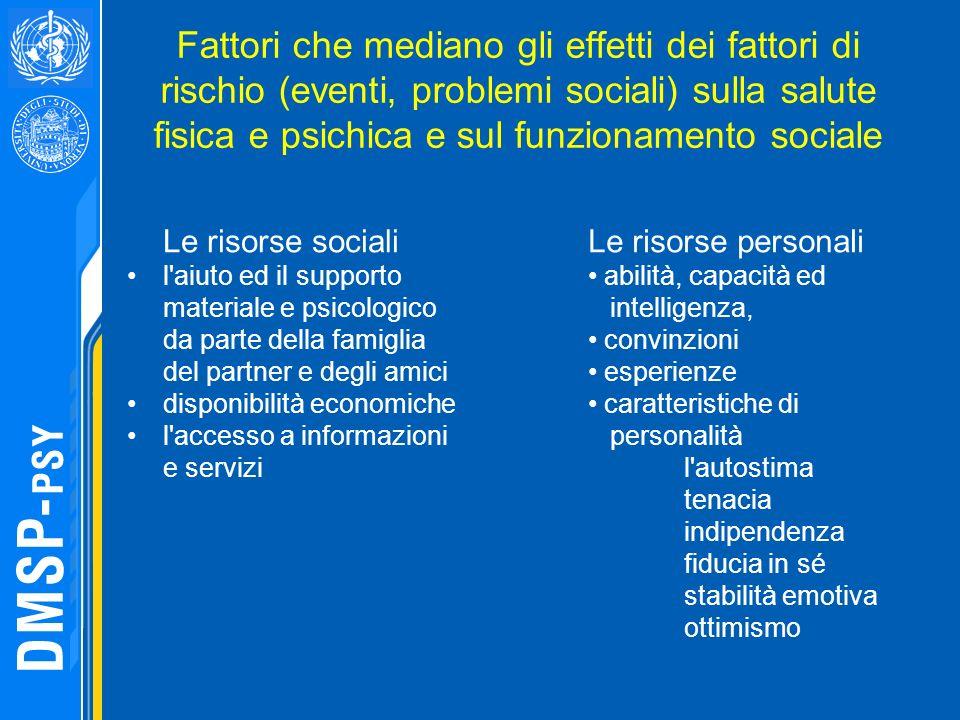 Fattori che mediano gli effetti dei fattori di rischio (eventi, problemi sociali) sulla salute fisica e psichica e sul funzionamento sociale Le risors