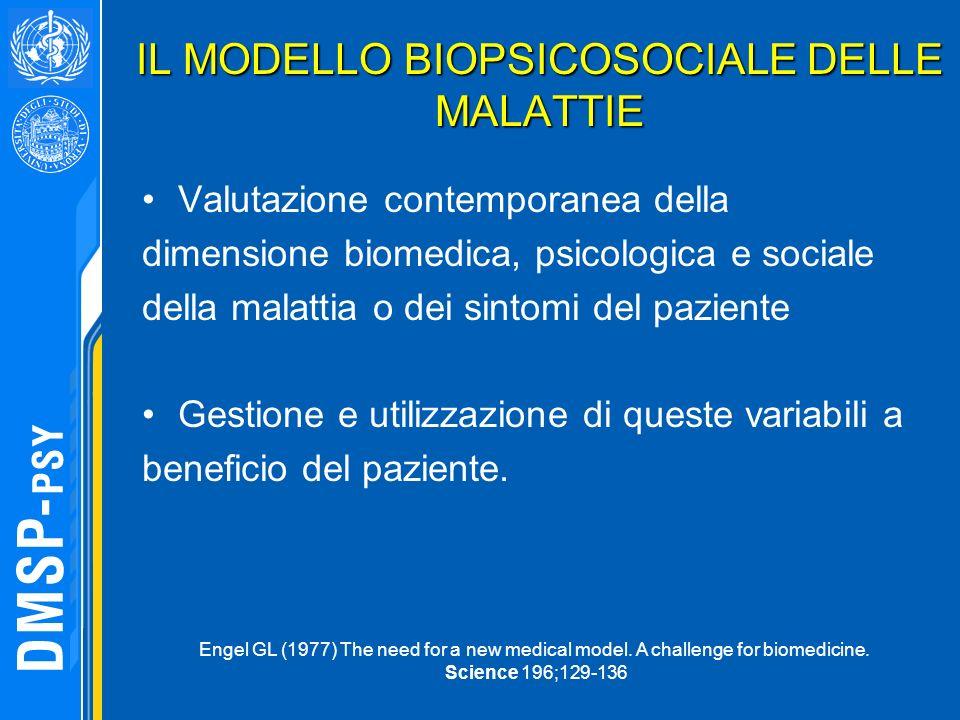 IL MODELLO BIOPSICOSOCIALE DELLE MALATTIE Valutazione contemporanea della dimensione biomedica, psicologica e sociale della malattia o dei sintomi del