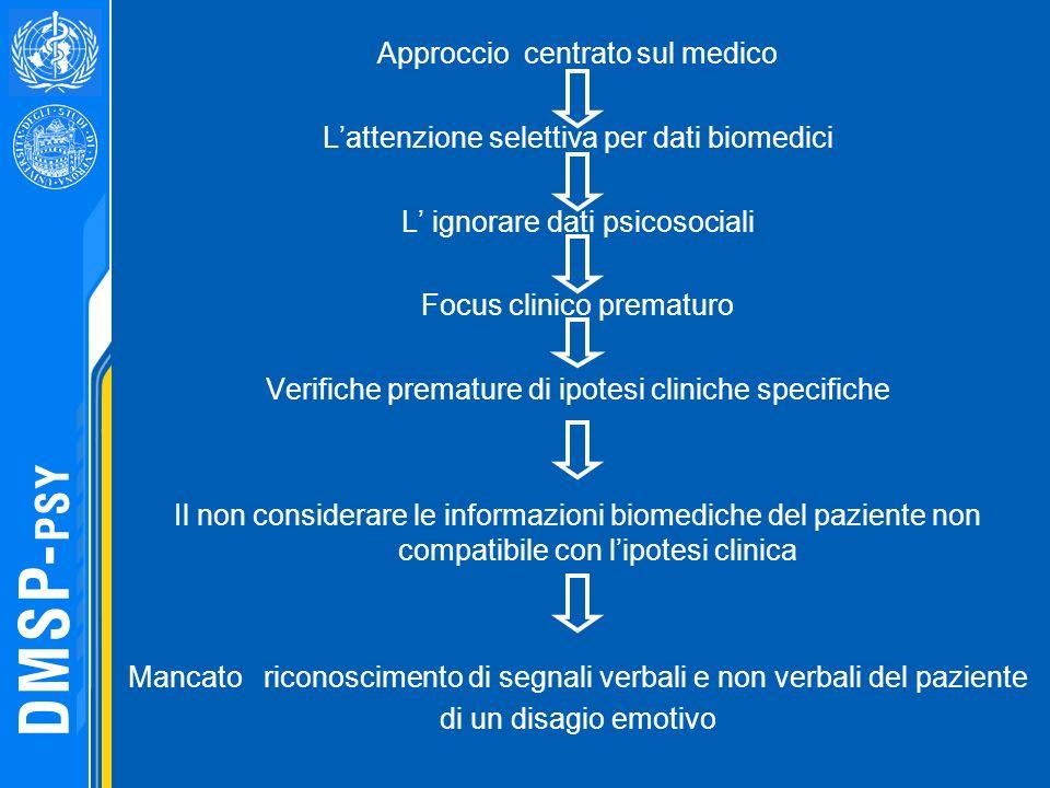 Approccio centrato sul medico Lattenzione selettiva per dati biomedici L ignorare dati psicosociali Focus clinico prematuro Verifiche premature di ipo