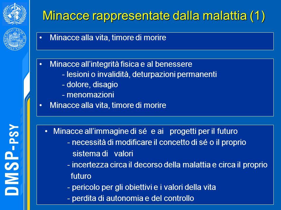 Minacce rappresentate dalla malattia (1) Minacce allimmagine di sé e ai progetti per il futuro - necessità di modificare il concetto di sé o il propri