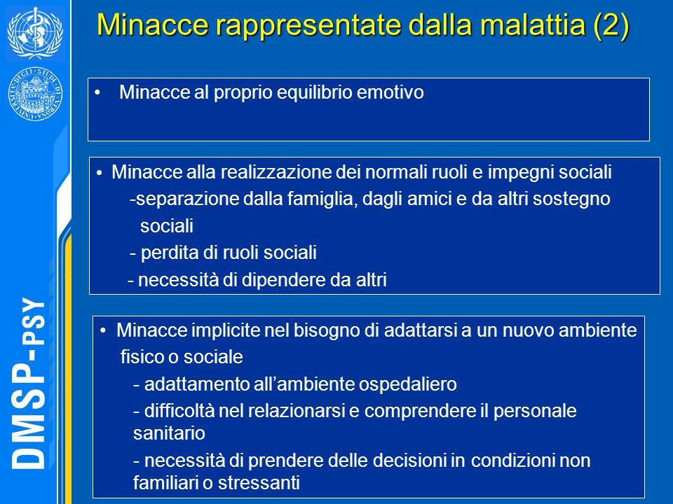 Minacce rappresentate dalla malattia (2) Minacce implicite nel bisogno di adattarsi a un nuovo ambiente fisico o sociale - adattamento allambiente osp