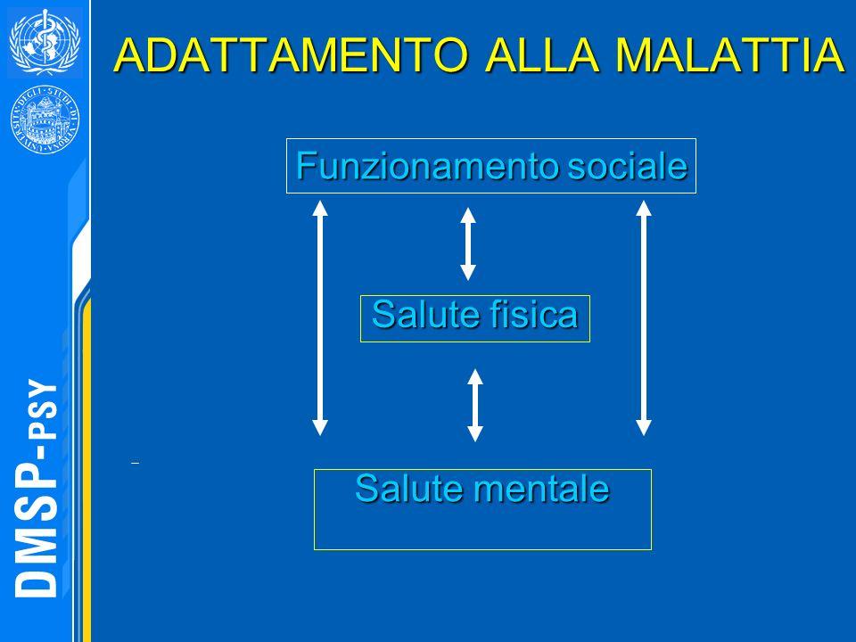 ADATTAMENTO ALLA MALATTIA Funzionamento sociale Salute fisica Salute mentale
