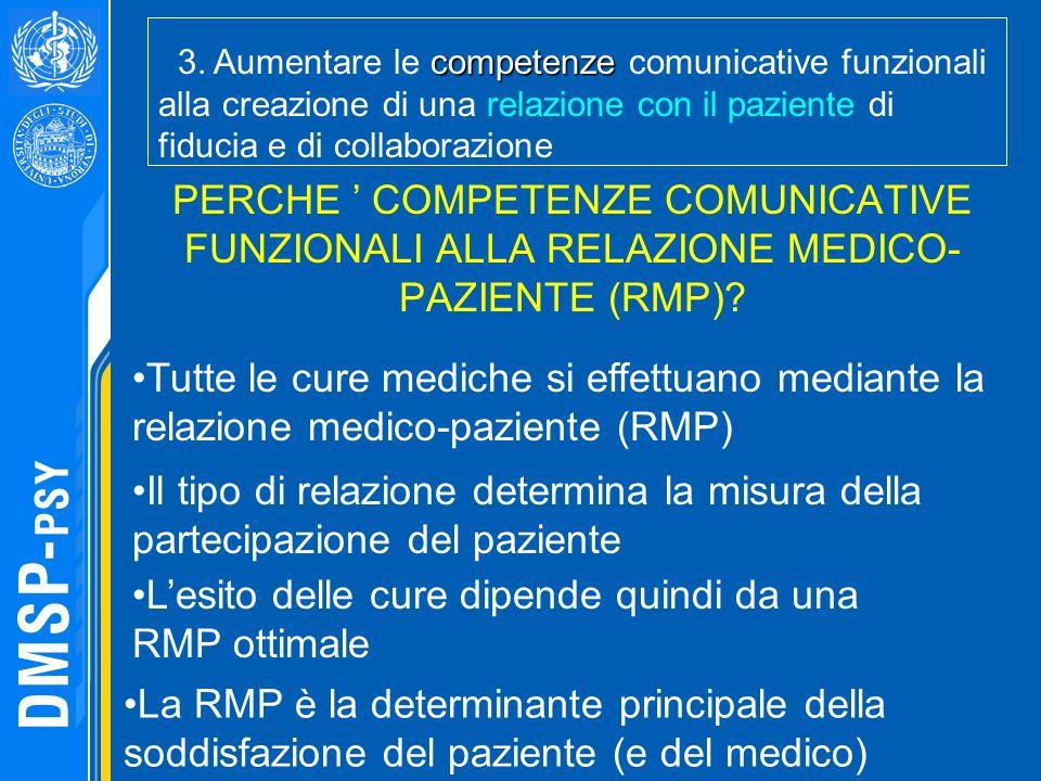 PERCHE COMPETENZE COMUNICATIVE FUNZIONALI ALLA RELAZIONE MEDICO- PAZIENTE (RMP)? La RMP è la determinante principale della soddisfazione del paziente