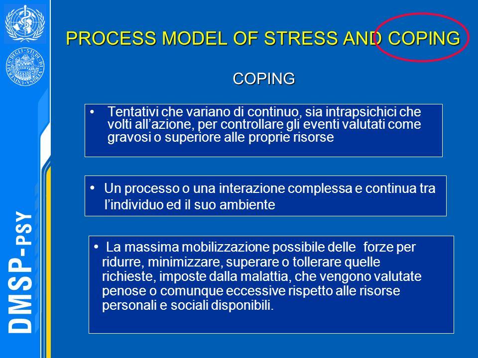 PROCESS MODEL OF STRESS AND COPING Tentativi che variano di continuo, sia intrapsichici che volti allazione, per controllare gli eventi valutati come