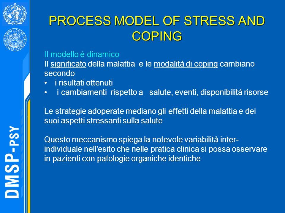 PROCESS MODEL OF STRESS AND COPING Il modello é dinamico Il significato della malattia e le modalità di coping cambiano secondo i risultati ottenuti i