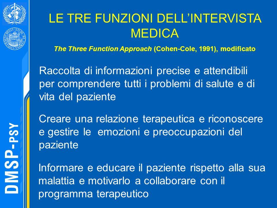 Raccolta di informazioni precise e attendibili per comprendere tutti i problemi di salute e di vita del paziente LE TRE FUNZIONI DELLINTERVISTA MEDICA