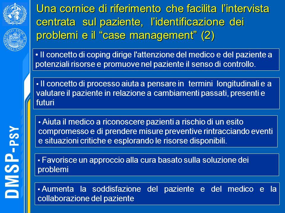 Aumenta la soddisfazione del paziente e del medico e la collaborazione del paziente Una cornice di riferimento che facilita lintervista centrata sul p