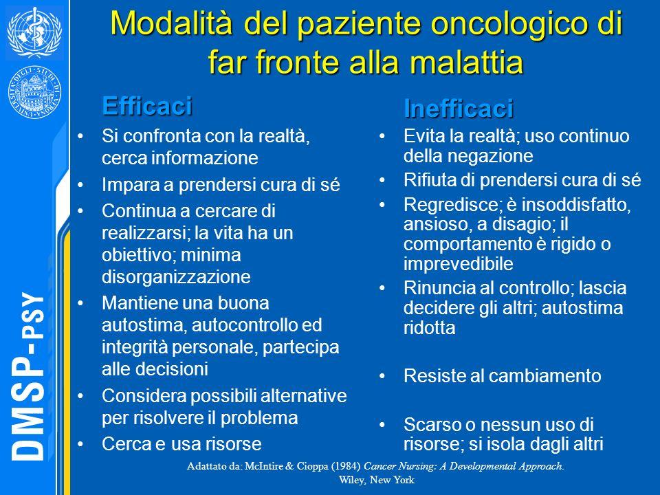 Modalità del paziente oncologico di far fronte alla malattia Efficaci Si confronta con la realtà, cerca informazione Impara a prendersi cura di sé Con