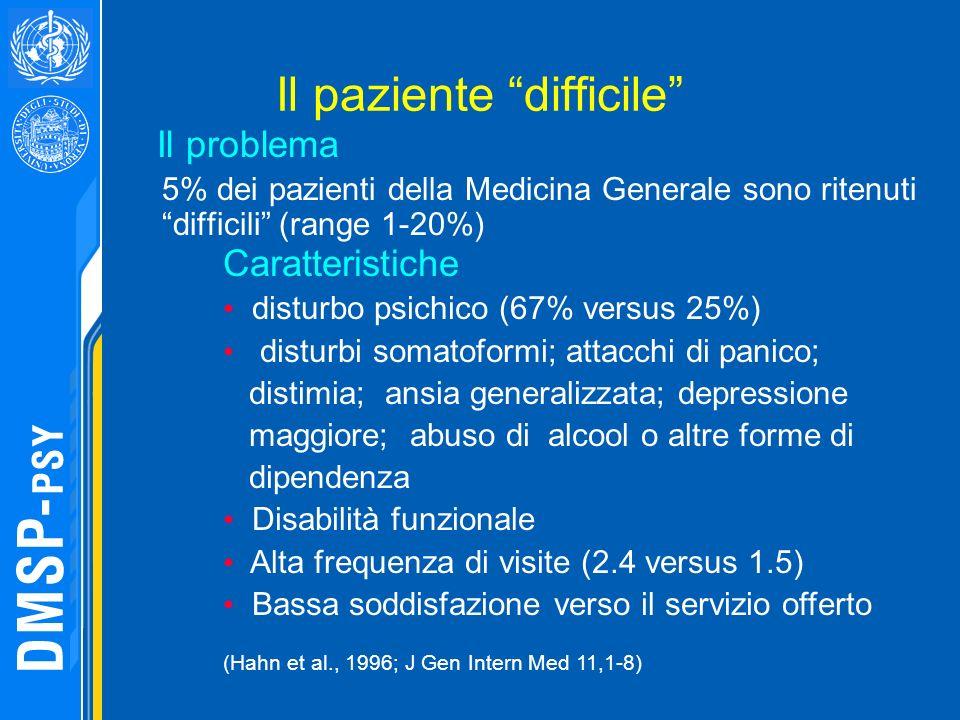Il paziente difficile Il problema 5% dei pazienti della Medicina Generale sono ritenuti difficili (range 1-20%) Caratteristiche disturbo psichico (67%