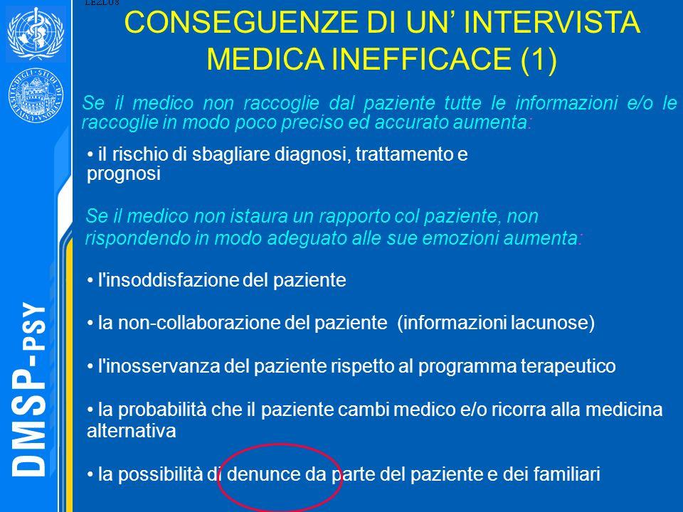 CONSEGUENZE DI UN INTERVISTA MEDICA INEFFICACE (1) Se il medico non raccoglie dal paziente tutte le informazioni e/o le raccoglie in modo poco preciso