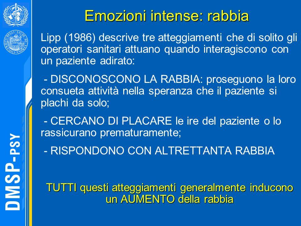 Emozioni intense: rabbia Lipp (1986) descrive tre atteggiamenti che di solito gli operatori sanitari attuano quando interagiscono con un paziente adir