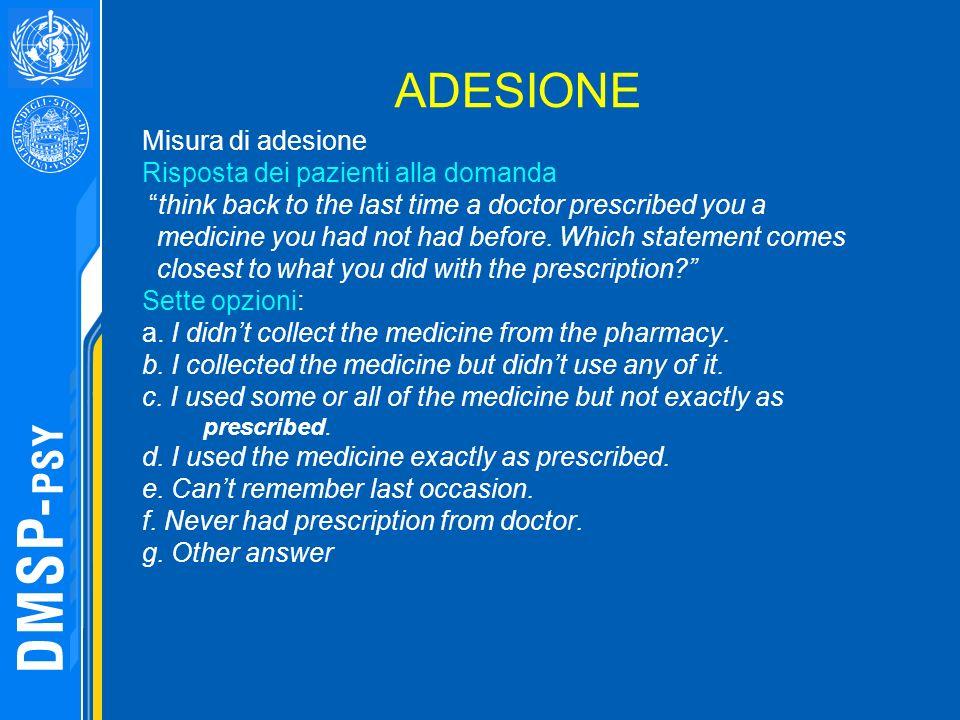 ADESIONE Misura di adesione Risposta dei pazienti alla domanda think back to the last time a doctor prescribed you a medicine you had not had before.